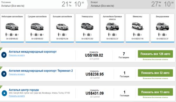 Как арендовать автомобиль в Турции
