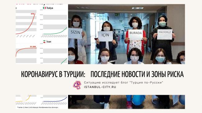 Коронавирус в Турции: последние новости и зоны риска