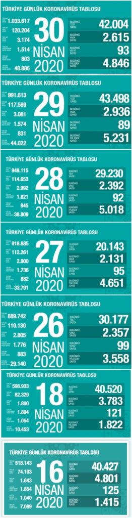 Как Турция будет выходить из карантина. Шаги по закрытию коронавируса